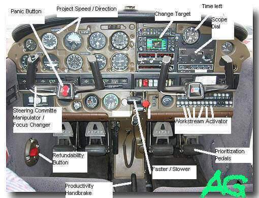 PM cockpit